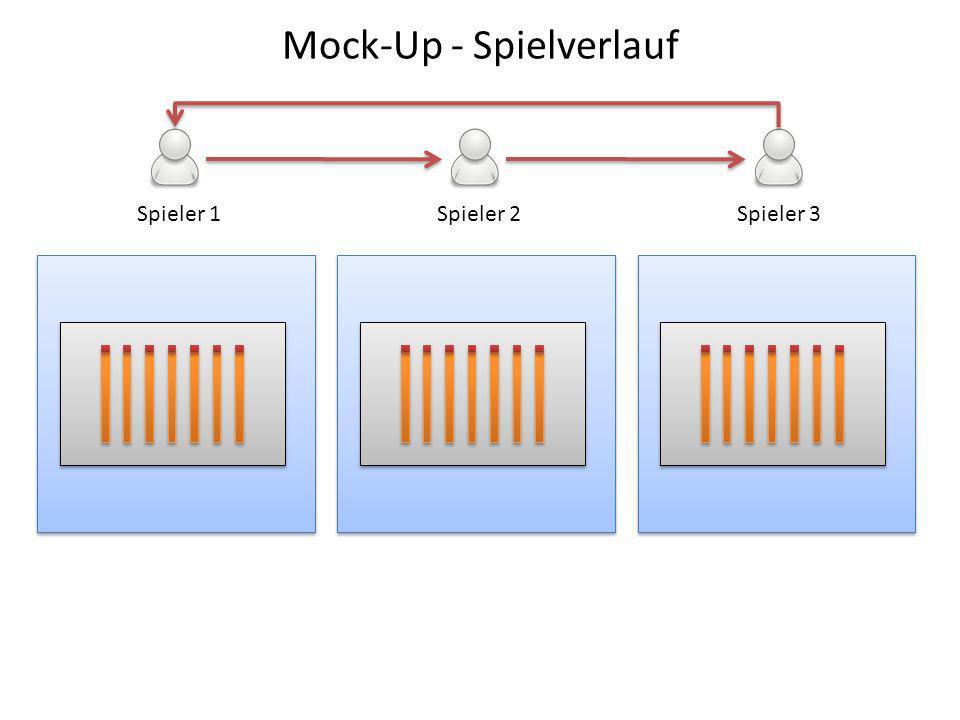 Spieler 1Spieler 2Spieler 3 Ziehe: 1 1 2 2 3 3 Auswahldialog beim ersten Spieler einblenden, damit er 1, 2 oder 3 Streichhölzer ziehen kann.