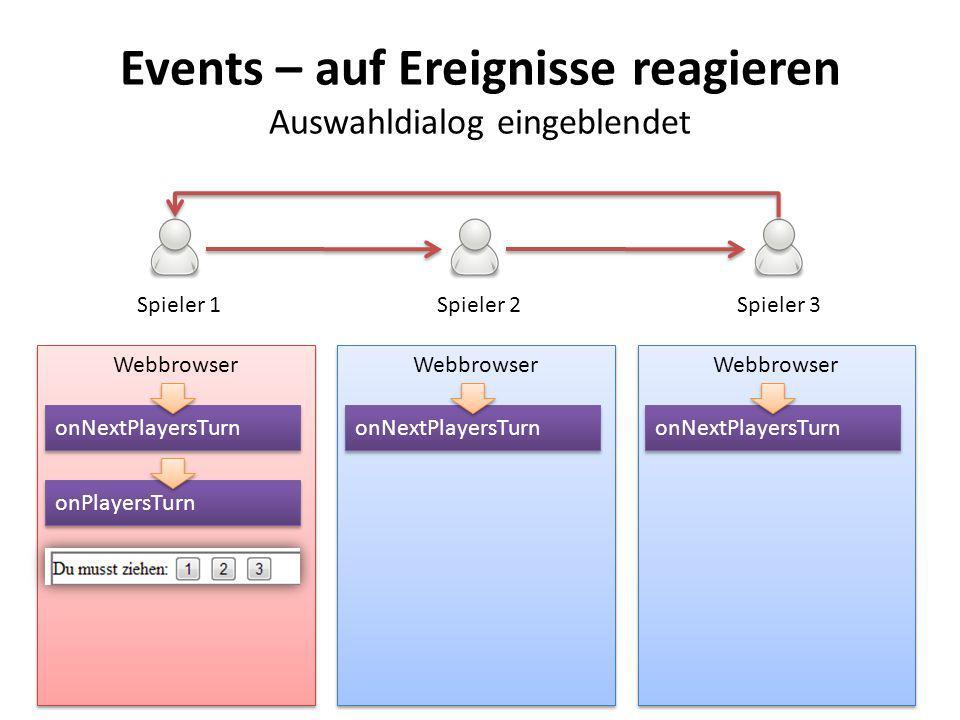 Events – auf Ereignisse reagieren Auswahldialog eingeblendet Webbrowser Spieler 1Spieler 2Spieler 3 onNextPlayersTurn onPlayersTurn