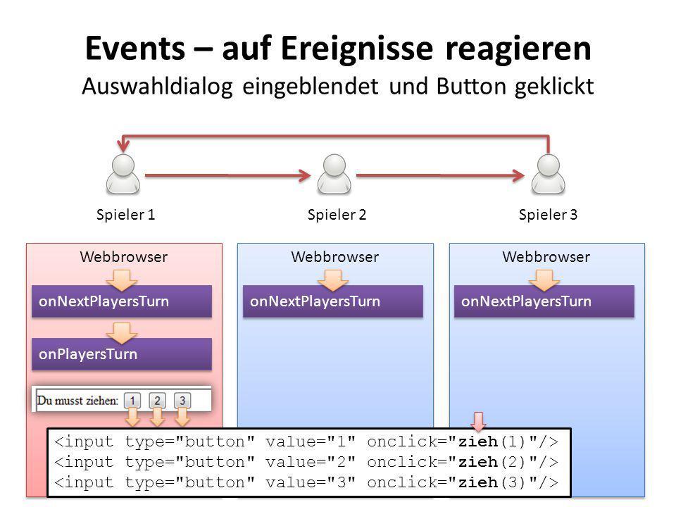 Events – auf Ereignisse reagieren Auswahldialog eingeblendet und Button geklickt Webbrowser Spieler 1Spieler 2Spieler 3 onNextPlayersTurn onPlayersTur