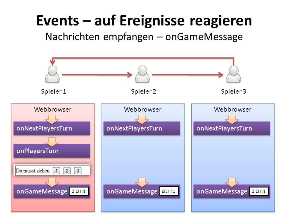Events – auf Ereignisse reagieren Nachrichten empfangen – onGameMessage Webbrowser Spieler 1Spieler 2Spieler 3 onNextPlayersTurn onPlayersTurn onGameM