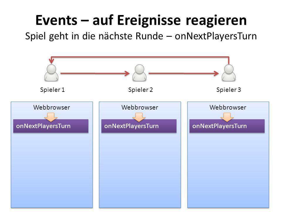 Events – auf Ereignisse reagieren Spiel geht in die nächste Runde – onNextPlayersTurn Webbrowser Spieler 1Spieler 2Spieler 3 onNextPlayersTurn