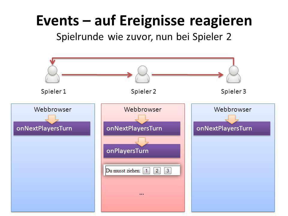 Events – auf Ereignisse reagieren Spielrunde wie zuvor, nun bei Spieler 2 Webbrowser Spieler 1Spieler 2Spieler 3 onNextPlayersTurn onPlayersTurn …