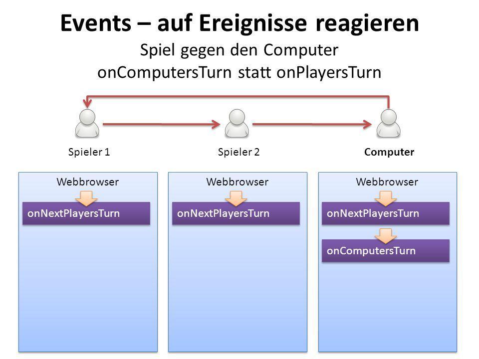 Events – auf Ereignisse reagieren Spiel gegen den Computer onComputersTurn statt onPlayersTurn Webbrowser Spieler 1Spieler 2Computer onNextPlayersTurn