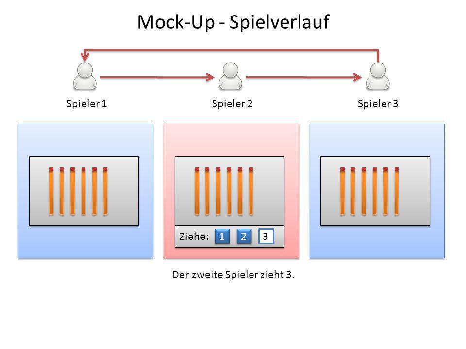 Spieler 1Spieler 2Spieler 3 Ziehe: 1 1 2 2 3 Der zweite Spieler zieht 3. Mock-Up - Spielverlauf