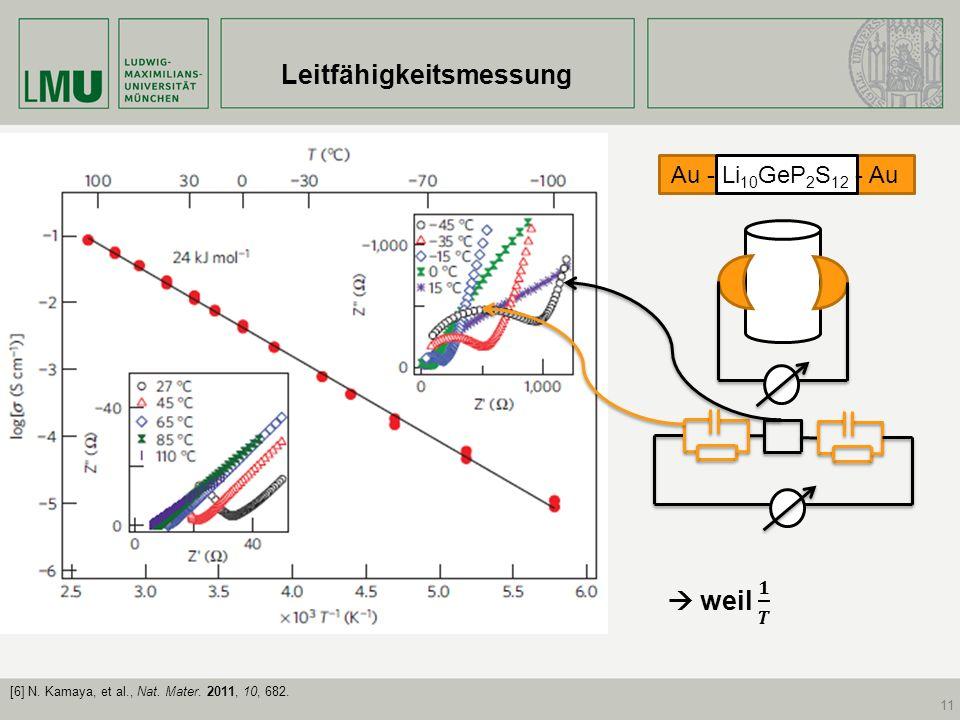 11 [6] N. Kamaya, et al., Nat. Mater. 2011, 10, 682. Leitfähigkeitsmessung Au - Li 10 GeP 2 S 12 - Au