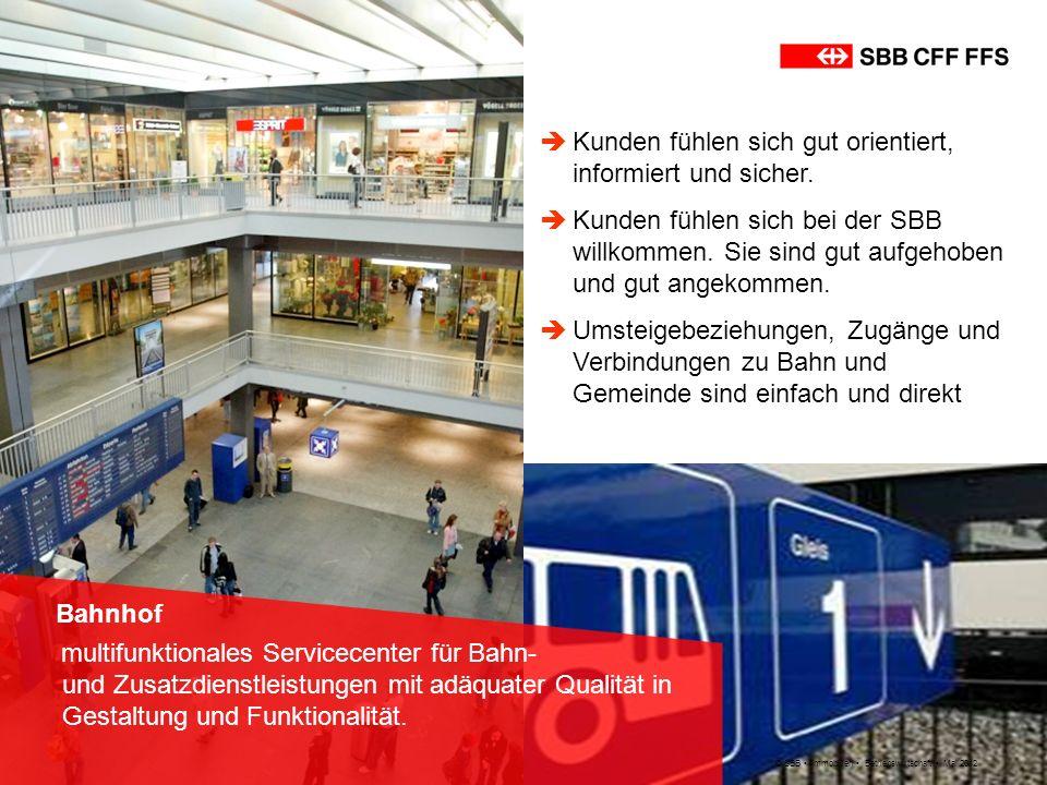 multifunktionales Servicecenter für Bahn- und Zusatzdienstleistungen mit adäquater Qualität in Gestaltung und Funktionalität. Bahnhof Kunden fühlen si