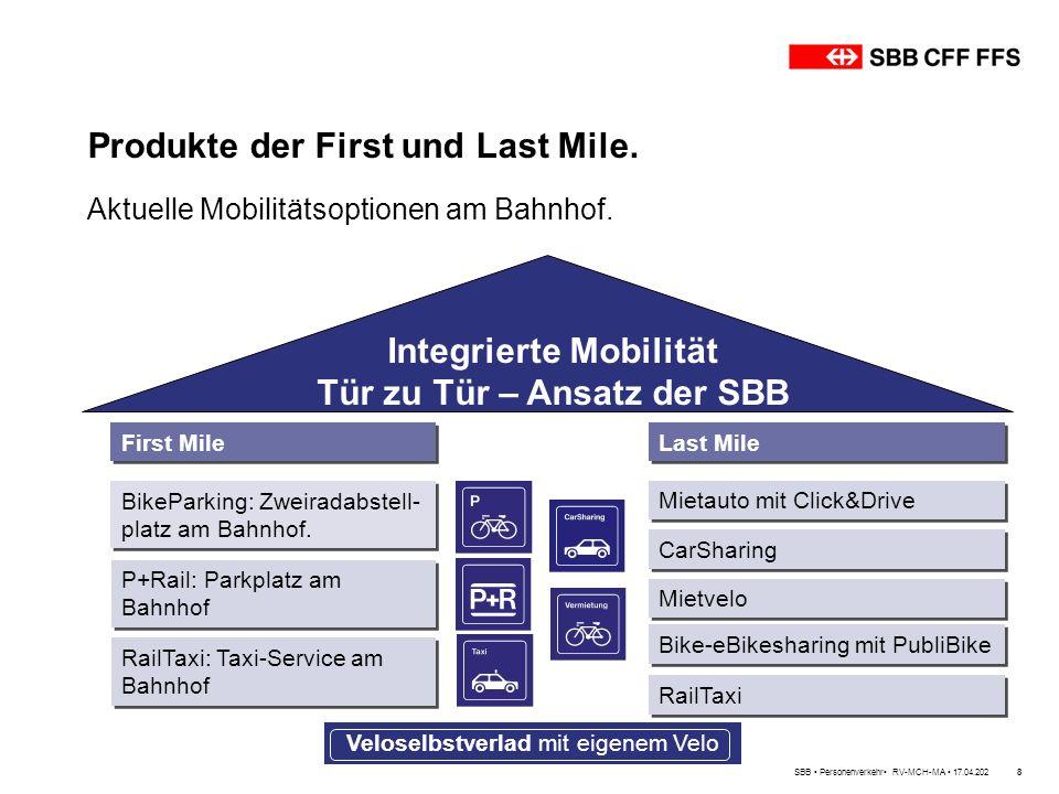 Produkte der First und Last Mile. 8 Aktuelle Mobilitätsoptionen am Bahnhof. First Mile P+Rail: Parkplatz am Bahnhof CarSharing RailTaxi: Taxi-Service