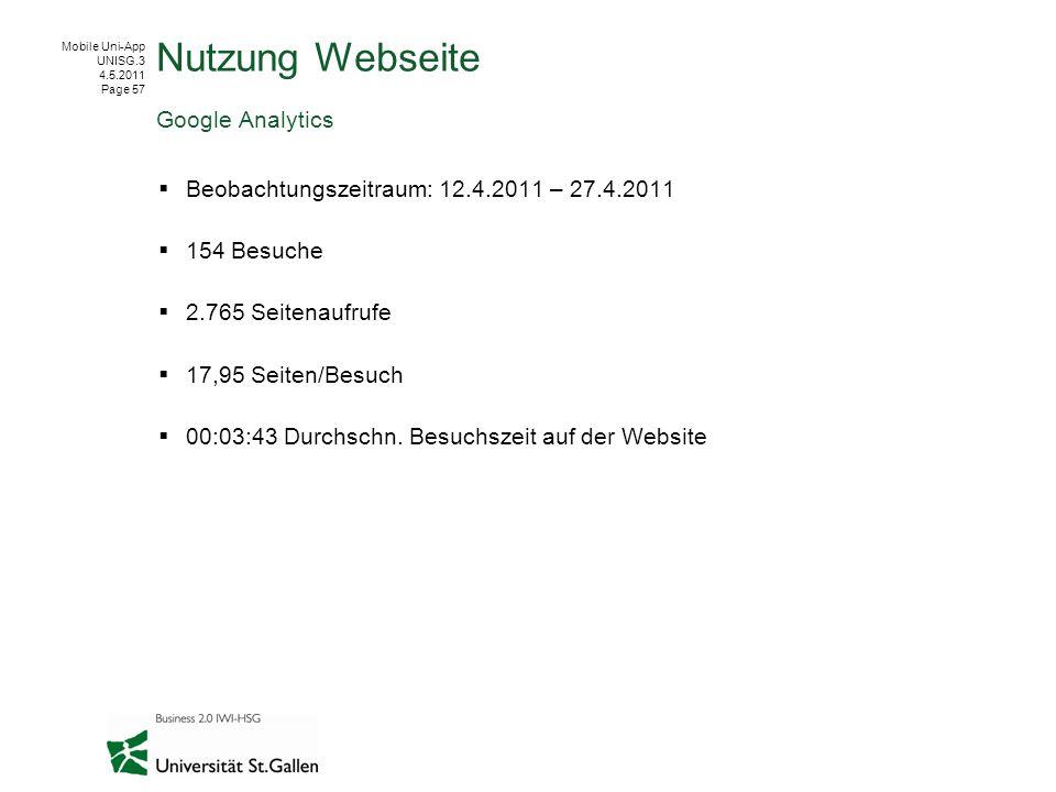 Mobile Uni-App UNISG.3 4.5.2011 Page 57 Beobachtungszeitraum: 12.4.2011 – 27.4.2011 154 Besuche 2.765 Seitenaufrufe 17,95 Seiten/Besuch 00:03:43 Durchschn.