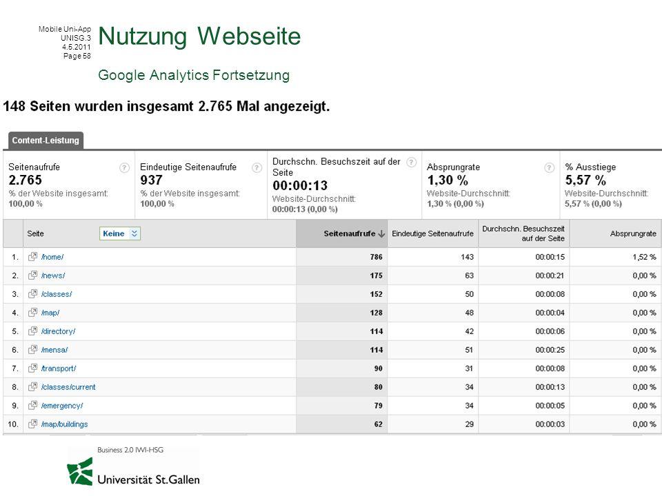 Mobile Uni-App UNISG.3 4.5.2011 Page 58 Nutzung Webseite Google Analytics Fortsetzung