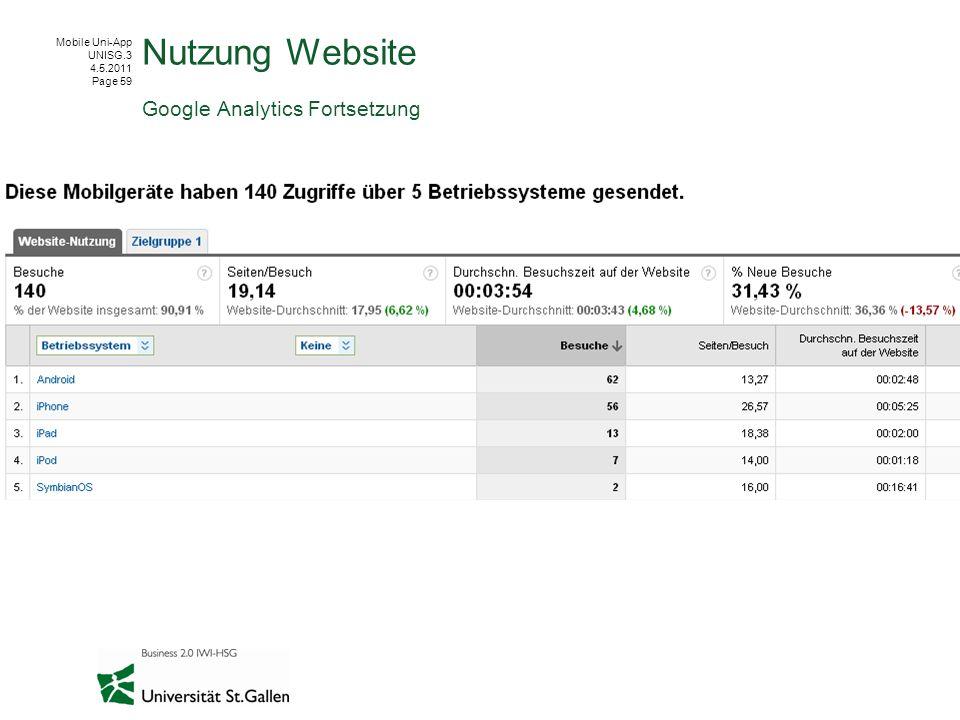 Mobile Uni-App UNISG.3 4.5.2011 Page 59 Nutzung Website Google Analytics Fortsetzung