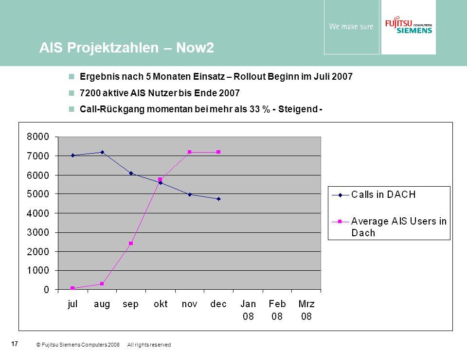 © Fujitsu Siemens Computers 2008 All rights reserved 17 AIS Projektzahlen – Now2 Ergebnis nach 5 Monaten Einsatz – Rollout Beginn im Juli 2007 7200 aktive AIS Nutzer bis Ende 2007 Call-Rückgang momentan bei mehr als 33 % - Steigend -