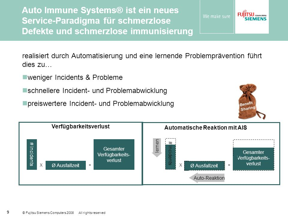 © Fujitsu Siemens Computers 2008 All rights reserved 9 Auto Immune Systems® ist ein neues Service-Paradigma für schmerzlose Defekte und schmerzlose immunisierung realisiert durch Automatisierung und eine lernende Problemprävention führt dies zu… weniger Incidents & Probleme schnellere Incident- und Problemabwicklung preiswertere Incident- und Problemabwicklung Verfügbarkeitsverlust Ø Ausfallzeit Gesamter Verfügbarkeits- verlust X= # Incidents X= Gesamter Verfügbarkeits- verlust Ø Ausfallzeit # Incidents Automatische Reaktion mit AIS Benefit Sharing Auto-Reaktion lernen