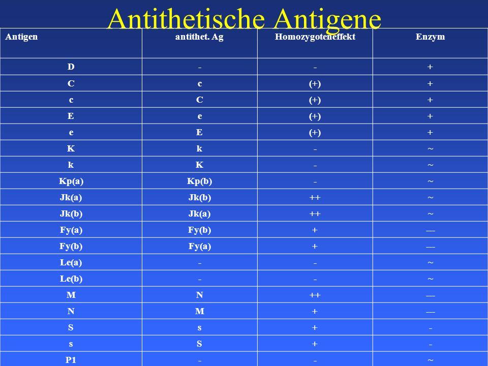 Antithetische Antigene Antigenantithet. AgHomozygoteneffektEnzym D--+ Cc(+)+ cC + Ee + eE + Kk-~ kK-~ Kp(a)Kp(b)-~ Jk(a)Jk(b)++~ Jk(b)Jk(a)++~ Fy(a)Fy