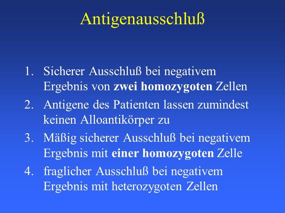 Antigenausschluß 1.Sicherer Ausschluß bei negativem Ergebnis von zwei homozygoten Zellen 2.Antigene des Patienten lassen zumindest keinen Alloantikörp