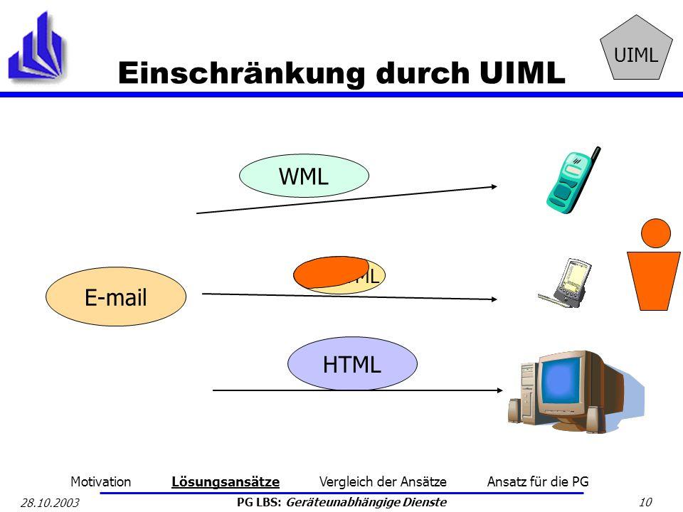 PG LBS: Geräteunabhängige Dienste 10 28.10.2003 Einschränkung durch UIML E-mail HTML tinyHTML WML UIML Motivation Lösungsansätze Vergleich der Ansätze