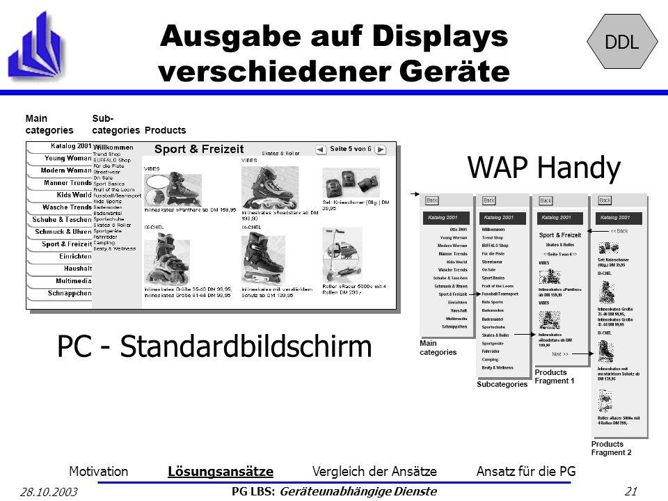 PG LBS: Geräteunabhängige Dienste 21 28.10.2003 Ausgabe auf Displays verschiedener Geräte DDL WAP Handy PC - Standardbildschirm Motivation Lösungsansä
