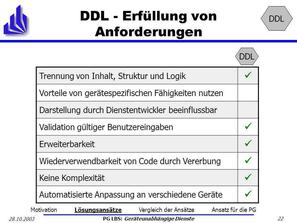 PG LBS: Geräteunabhängige Dienste 22 28.10.2003 DDL - Erfüllung von Anforderungen Trennung von Inhalt, Struktur und Logik Vorteile von gerätespezifisc