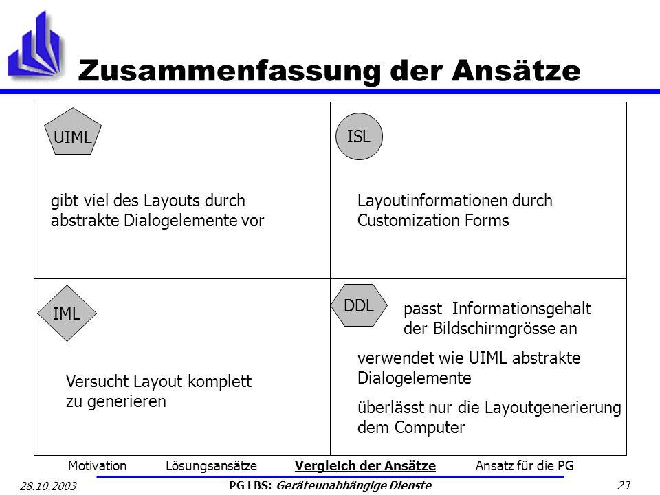 PG LBS: Geräteunabhängige Dienste 23 28.10.2003 Zusammenfassung der Ansätze ISL IML DDL UIML gibt viel des Layouts durch abstrakte Dialogelemente vor