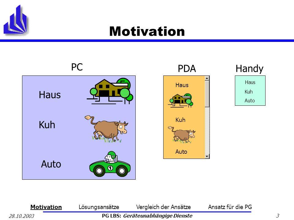 PG LBS: Geräteunabhängige Dienste 3 28.10.2003 Motivation Haus Kuh Auto PC PDA Haus Kuh Auto Haus Kuh Auto Handy Motivation Lösungsansätze Vergleich d