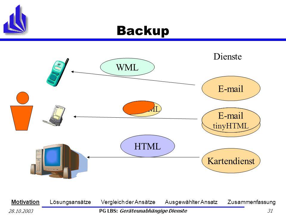 PG LBS: Geräteunabhängige Dienste 31 28.10.2003 Backup Motivation Lösungsansätze Vergleich der Ansätze Ausgewählter Ansatz Zusammenfassung Kartendiens
