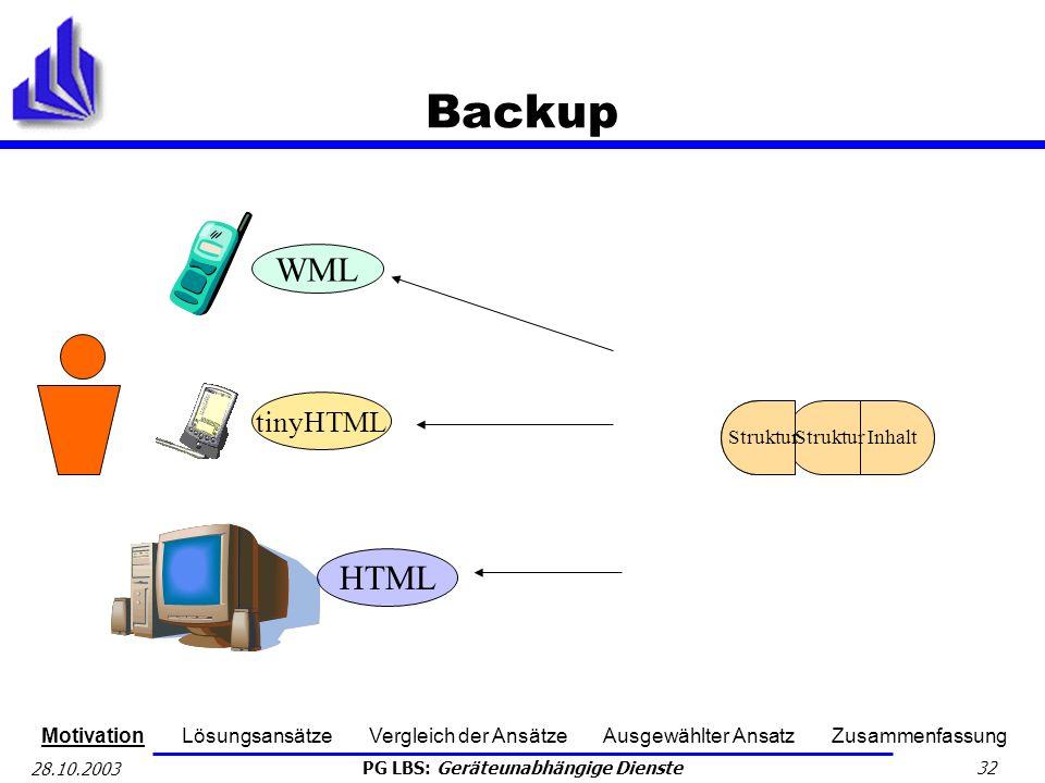 PG LBS: Geräteunabhängige Dienste 32 28.10.2003 Backup Motivation Lösungsansätze Vergleich der Ansätze Ausgewählter Ansatz Zusammenfassung E-mail HTML