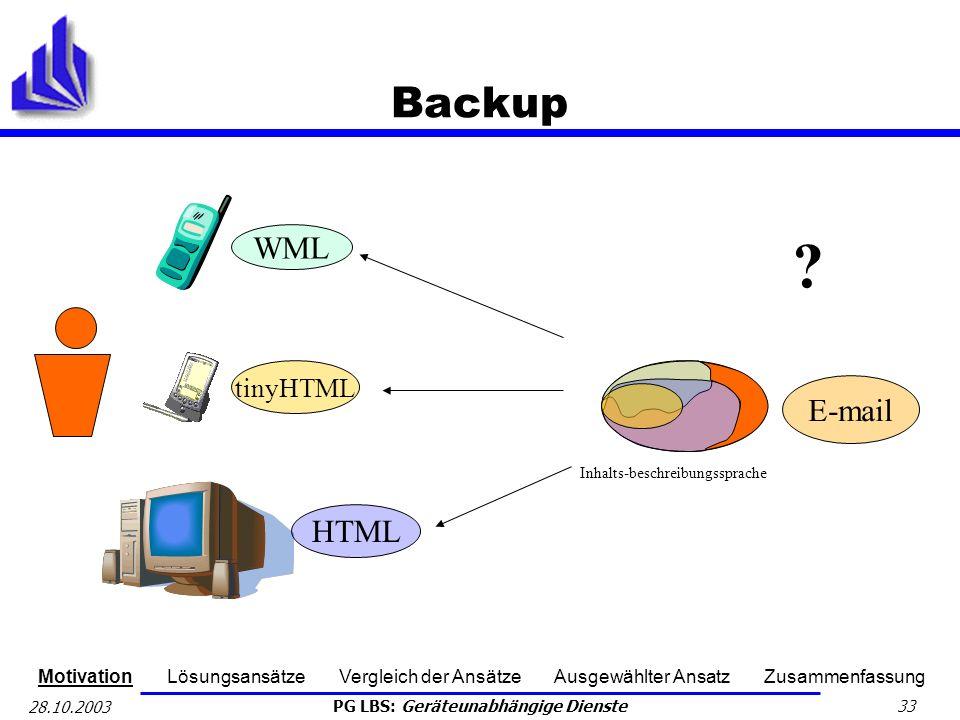 PG LBS: Geräteunabhängige Dienste 33 28.10.2003 Backup Motivation Lösungsansätze Vergleich der Ansätze Ausgewählter Ansatz Zusammenfassung E-mail HTML
