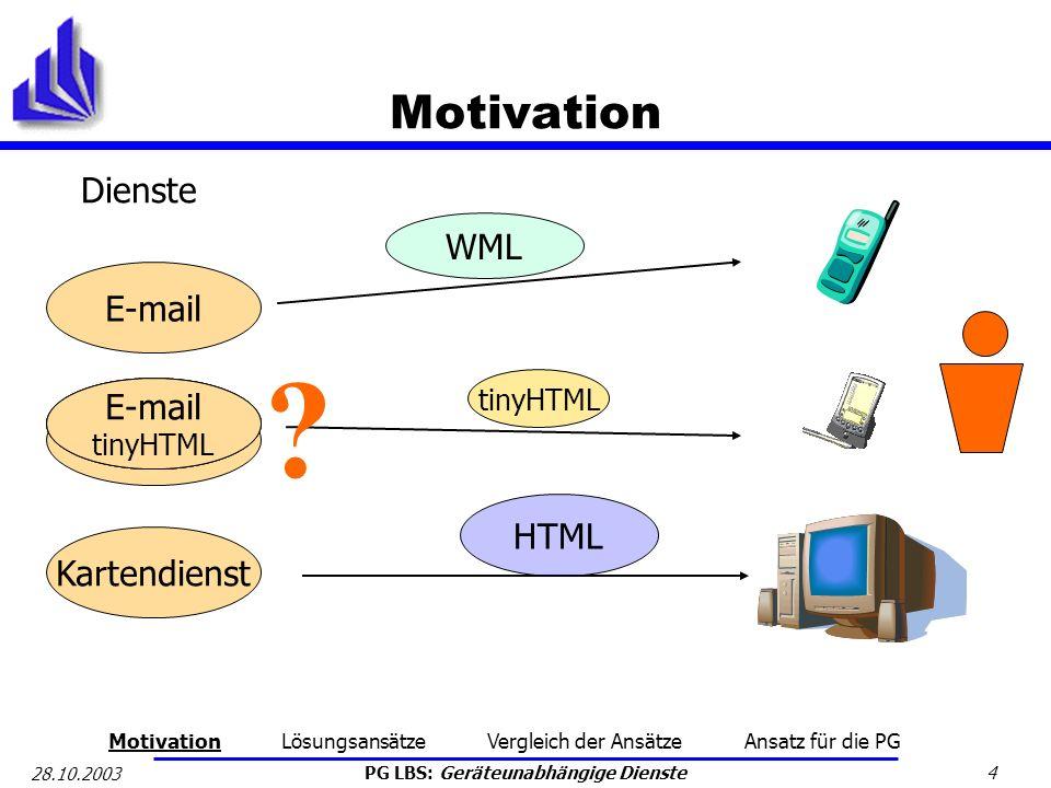 PG LBS: Geräteunabhängige Dienste 4 28.10.2003 Motivation Kartendienst Browser Dienste E-mail HTML E-mail WML E-mail tinyHTML HTML tinyHTML WML ? Moti