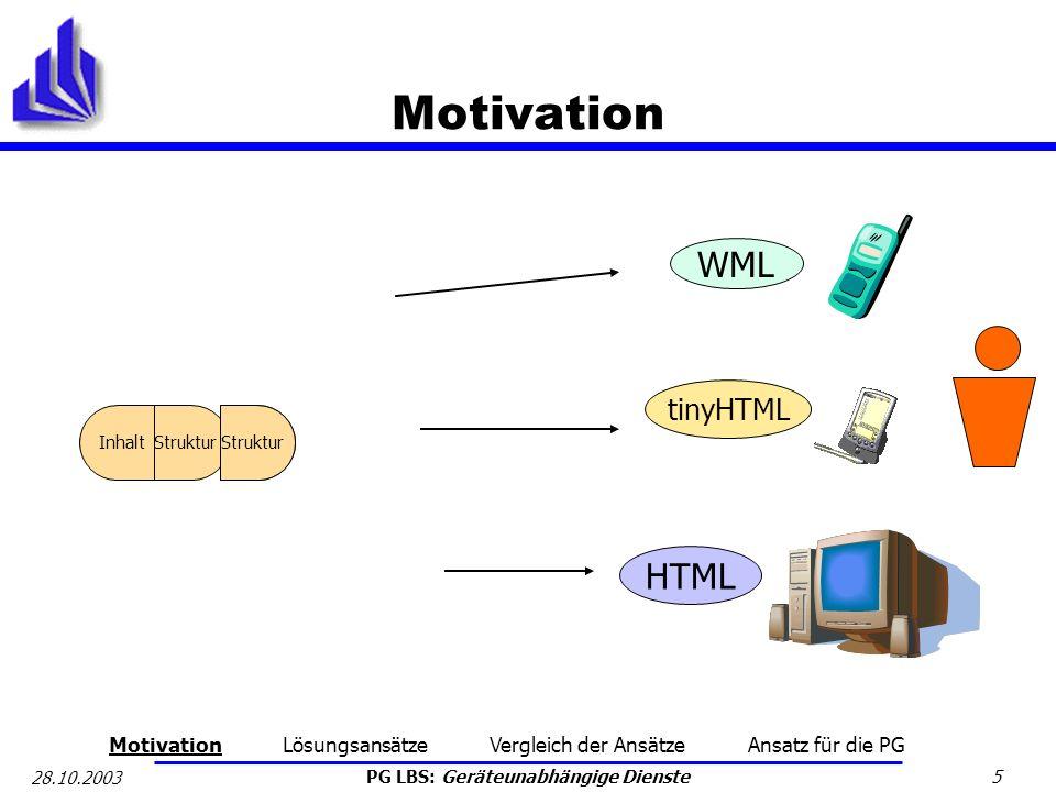 PG LBS: Geräteunabhängige Dienste 5 28.10.2003 Motivation E-mail HTML tinyHTML WML StrukturInhaltStruktur Motivation Lösungsansätze Vergleich der Ansä