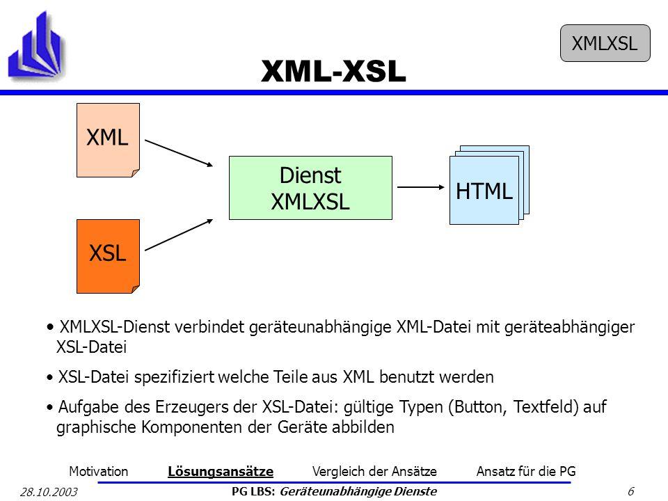PG LBS: Geräteunabhängige Dienste 6 28.10.2003 XML-XSL XML XSL HTML XMLXSL-Dienst verbindet geräteunabhängige XML-Datei mit geräteabhängiger XSL-Datei
