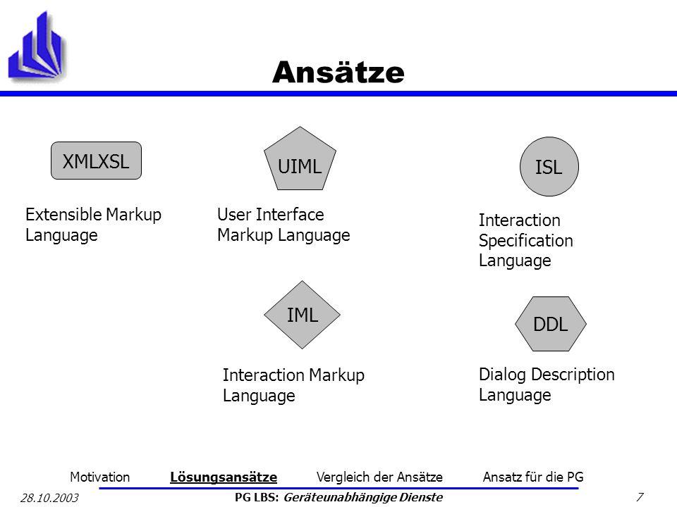PG LBS: Geräteunabhängige Dienste 7 28.10.2003 Ansätze ISL IML DDL UIML XMLXSL User Interface Markup Language Interaction Markup Language Dialog Descr