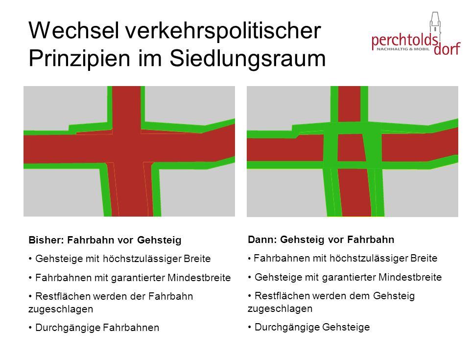 Wechsel verkehrspolitischer Prinzipien im Siedlungsraum Bisher: Fahrbahn vor Gehsteig Gehsteige mit höchstzulässiger Breite Fahrbahnen mit garantierte