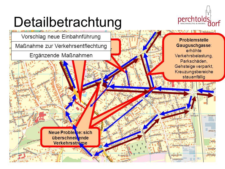 Detailbetrachtung Abhilfe (Verkehrsversuch) Problemstelle Gauguschgasse: erhöhte Verkehrsbelastung, Parkschäden, Gehsteige verparkt, Kreuzungsbereiche