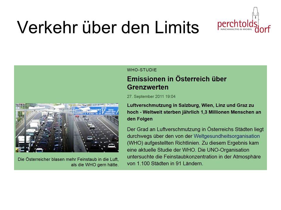 Verkehr über den Limits