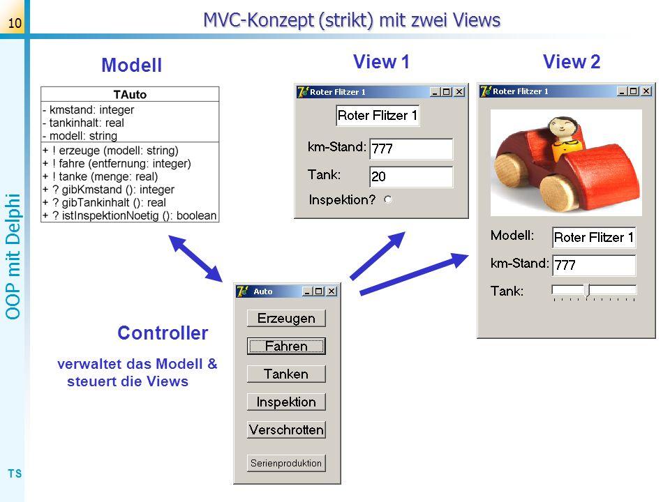 TS OOP mit Delphi 11 MVC-Konzept mit kombiniertem GUI Modell Controller + View: GUI * Vorteil: nur ein GUI-Fenster nötig, einfacher Datenaustausch, schnell programmiert Nachteil: unflexibel & verstrickt, konzeptionelle Trennung nur im Kopf des Programmierers.