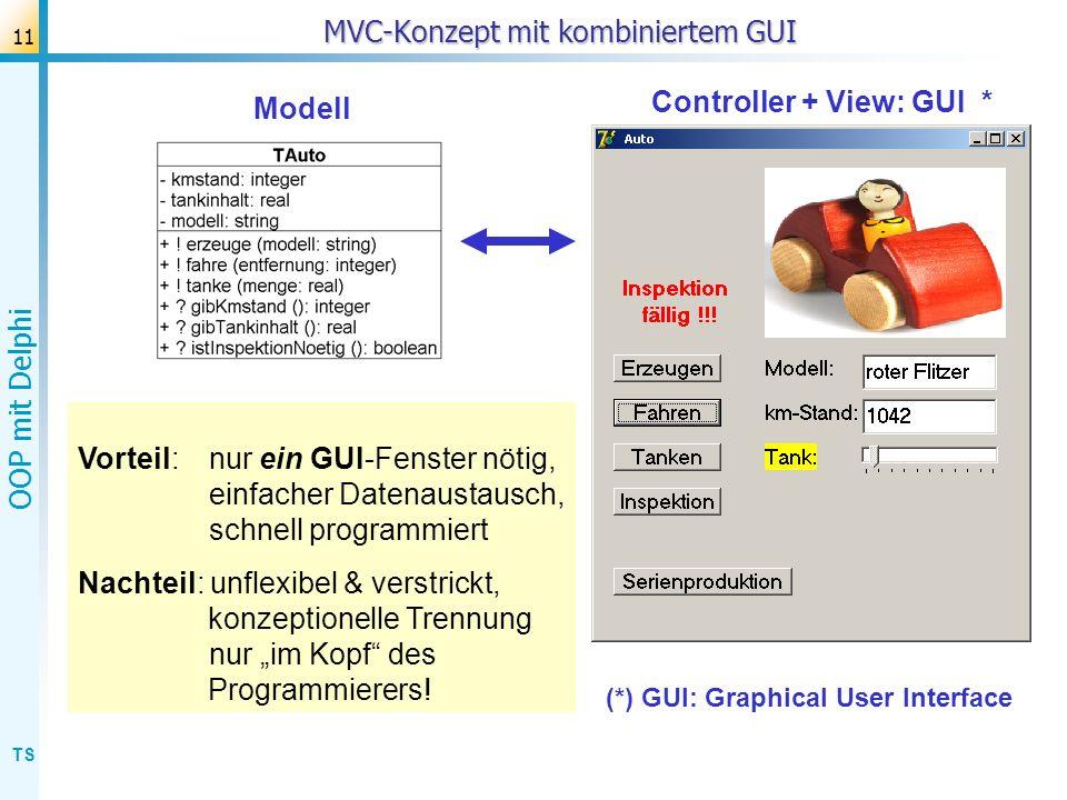 TS OOP mit Delphi 12 MVC-Beispiel mit kombiniertem GUI: Auto Modell Controller + View (GUI) procedure TForm1.TankenButtonClick(Sender: TObject); begin auto.tanke(strToFloat(InputBox( Tanken , Menge: , 30 ))); aktualisiereAnzeige; end; 1 2 unitTAuto unit Unit1; uses...