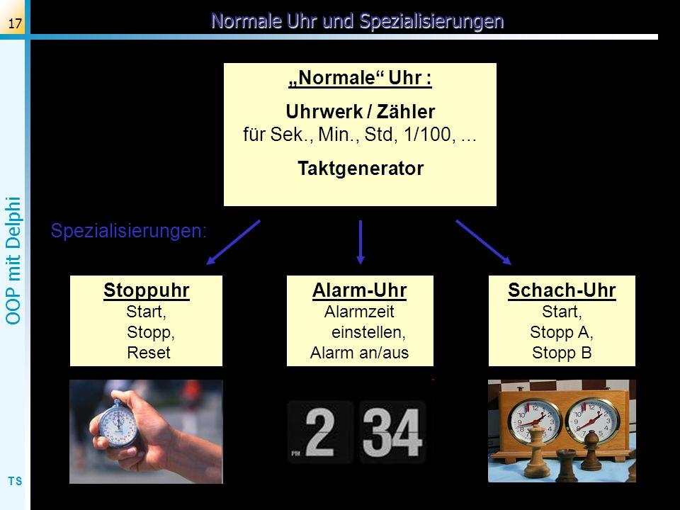 TS OOP mit Delphi 17 Normale Uhr und Spezialisierungen Normale Uhr : Uhrwerk / Zähler für Sek., Min., Std, 1/100,... Taktgenerator Stoppuhr Start, Sto