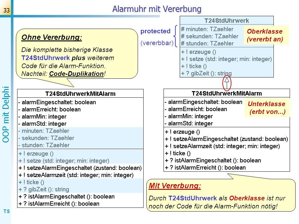 TS OOP mit Delphi 34 Alarmuhr mit Vererbung in Delphi: protected (vererbbar) Delphi-Code für Vererbung: Oberklasse ruft die ererbte erzeuge-Methode auf Mit Vererbung: Durch T24StdUhrwerk als Oberklasse ist nur noch der Code für die Alarm-Funktion nötig!