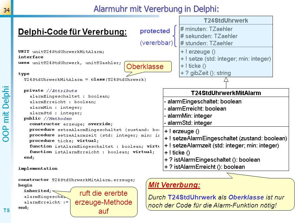 TS OOP mit Delphi 34 Alarmuhr mit Vererbung in Delphi: protected (vererbbar) Delphi-Code für Vererbung: Oberklasse ruft die ererbte erzeuge-Methode au