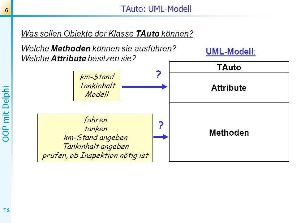 TS OOP mit Delphi 7 TAuto: UML-Modell fahren tanken km-Stand angeben Tankinhalt angeben prüfen, ob Inspektion nötig ist km-Stand Tankinhalt Modell Beachte: Die Methode erzeuge ist ein sog.