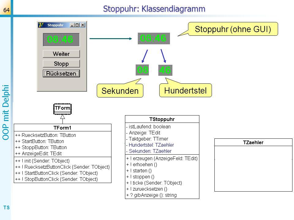 TS OOP mit Delphi 64 Stoppuhr: Klassendiagramm Sekunden Stoppuhr (ohne GUI) Hundertstel