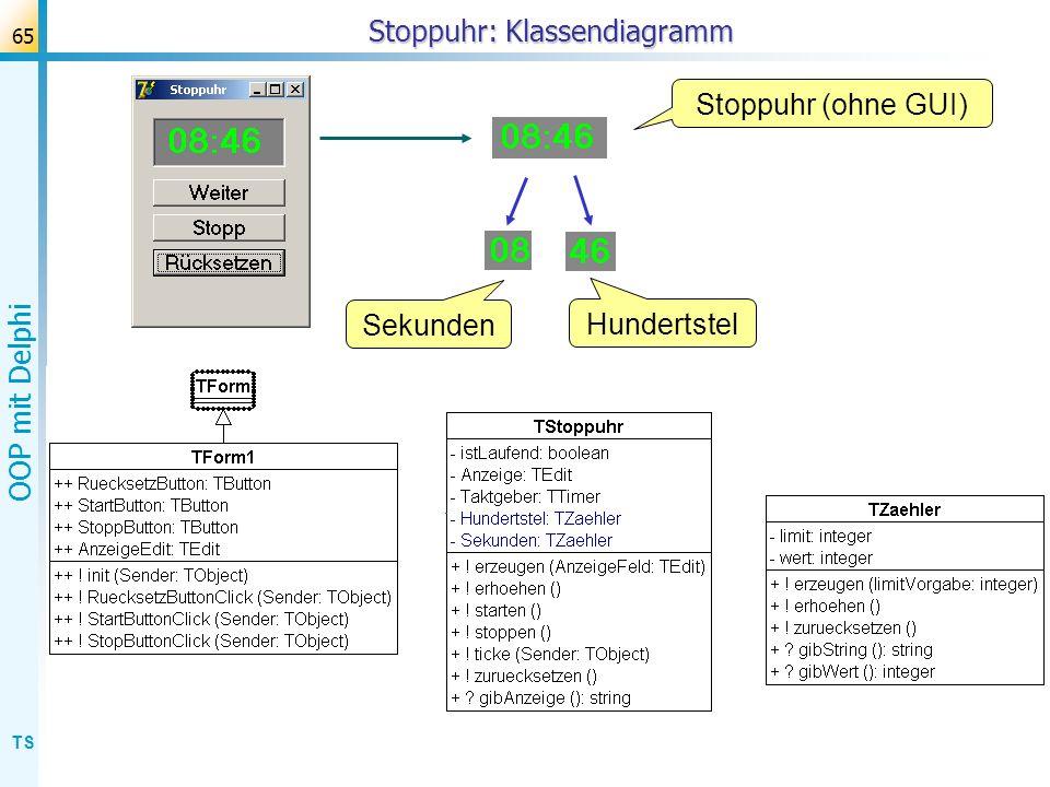 TS OOP mit Delphi 65 Stoppuhr: Klassendiagramm Sekunden Stoppuhr (ohne GUI) Hundertstel