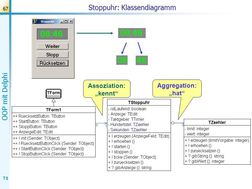 TS OOP mit Delphi 67 Stoppuhr: Klassendiagramm Assoziation: kennt Aggregation: hat