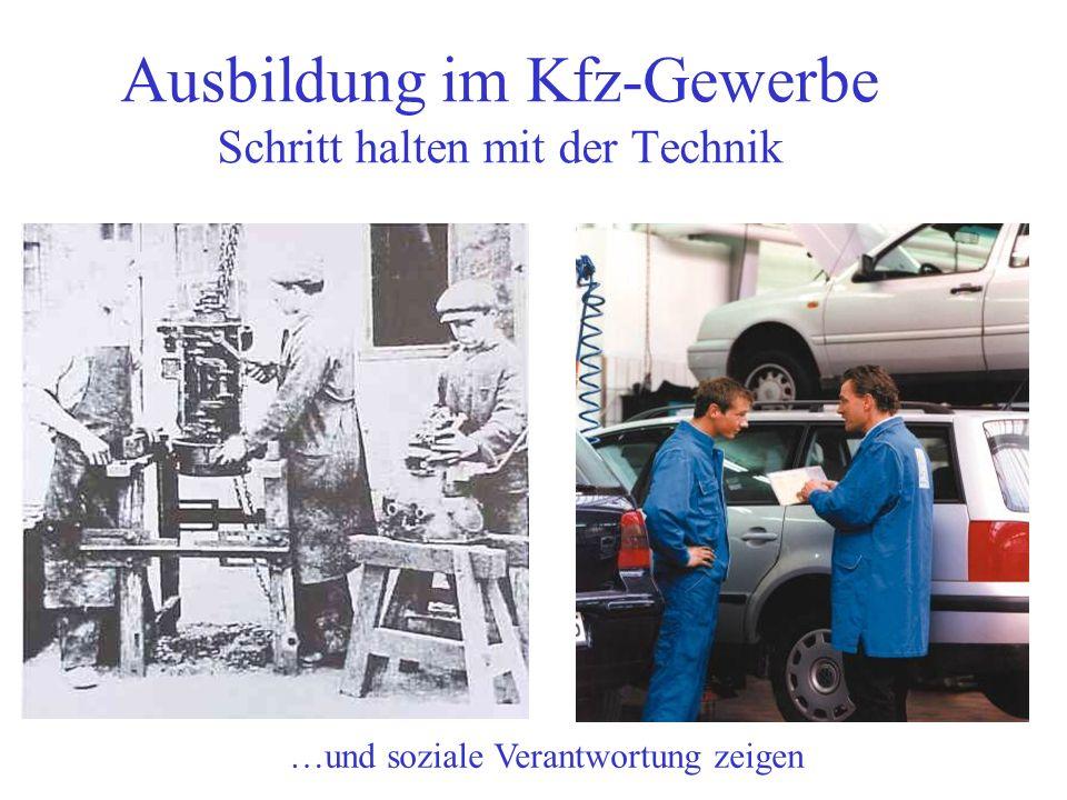 Differenzierte Ausbildung schafft mehr Ausbildungsplätze im Kfz-Gewerbe Beruf Jahr ( 31.12.) 2003200420052006 Bayern Kfz-Mech./-Mechatroniker4.0784.0613.812 4.060 Kfz-Servicemechaniker/in 0 16 20 74 ges.4.0784.0763.832 4.134 NRW Kfz-Mech./-Mechatroniker4.1154.1323.787 3.811 Kfz-Servicemechaniker/in 0 322 416 525 ges.4.1154.4544.203 4.336 Bund Kfz-Mech./-Mechatroniker21.90921.26120.21620.376 Kfz-Servicemechaniker/in 0 559 872 1.156 ges.