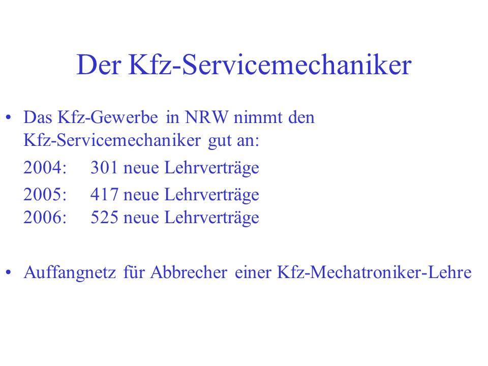 Der Kfz-Servicemechaniker Das Kfz-Gewerbe in NRW nimmt den Kfz-Servicemechaniker gut an: 2004: 301 neue Lehrverträge 2005: 417 neue Lehrverträge 2006: