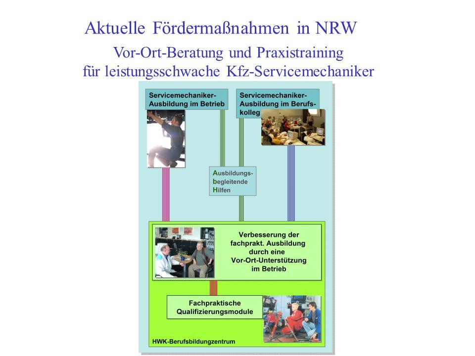 Aktuelle Fördermaßnahmen in NRW Vor-Ort-Beratung und Praxistraining für leistungsschwache Kfz-Servicemechaniker