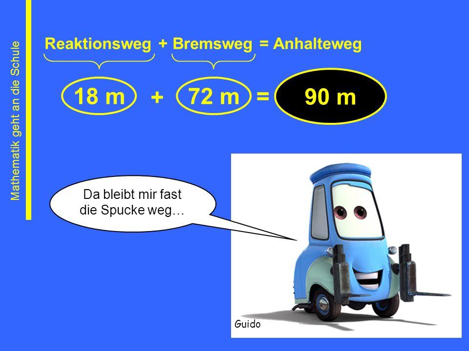 Reaktionsweg + Bremsweg = Anhalteweg 18 m72 m + = 90 m Mathematik geht an die Schule Da bleibt mir fast die Spucke weg… Guido
