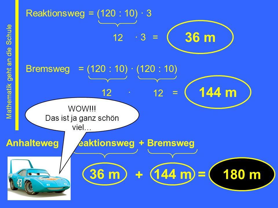 Reaktionsweg 12 Anhalteweg = Reaktionsweg + Bremsweg 36 m 144 m 36 m144 m + = 180 m = (120 : 10) 3 3= Bremsweg= (120 : 10) (120 : 10) 12 = Mathematik