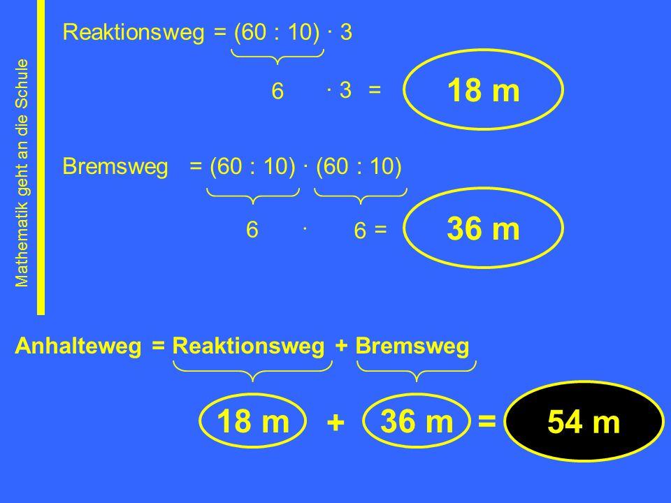 Reaktionsweg 6 Anhalteweg = Reaktionsweg + Bremsweg 18 m 36 m 18 m36 m + = 54 m = (60 : 10) 3 3= Bremsweg= (60 : 10) (60 : 10) 6 6 = Mathematik geht a