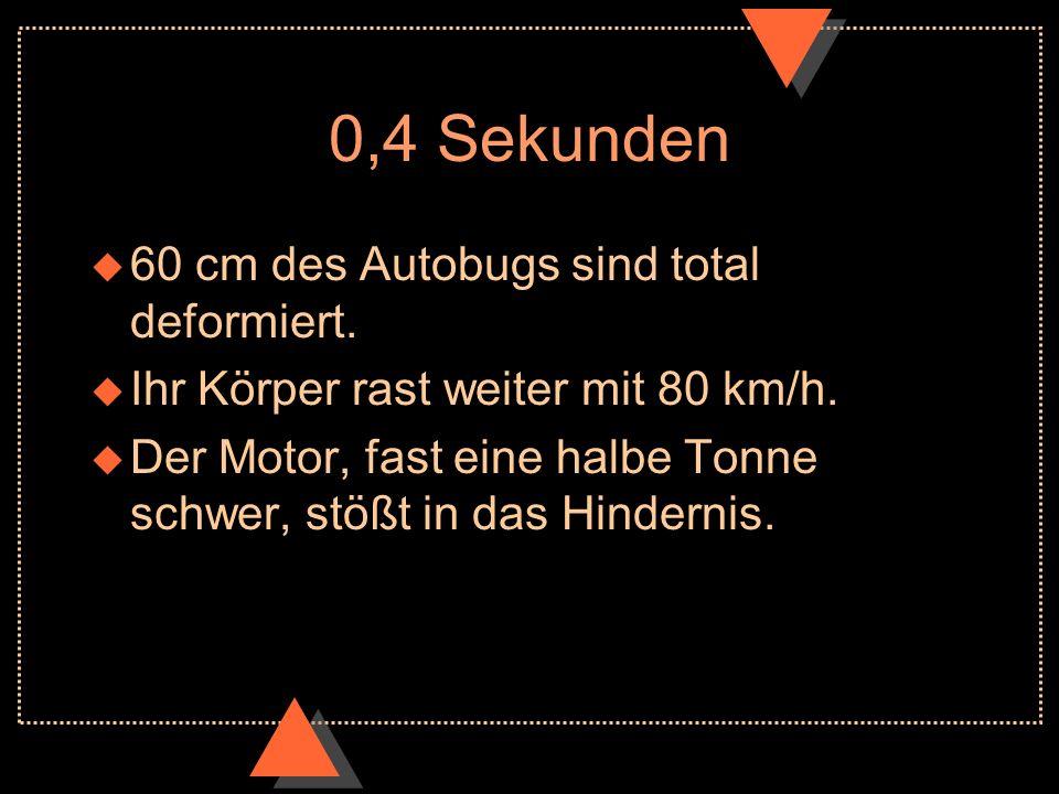 0,4 Sekunden u 60 cm des Autobugs sind total deformiert. u Ihr Körper rast weiter mit 80 km/h. u Der Motor, fast eine halbe Tonne schwer, stößt in das