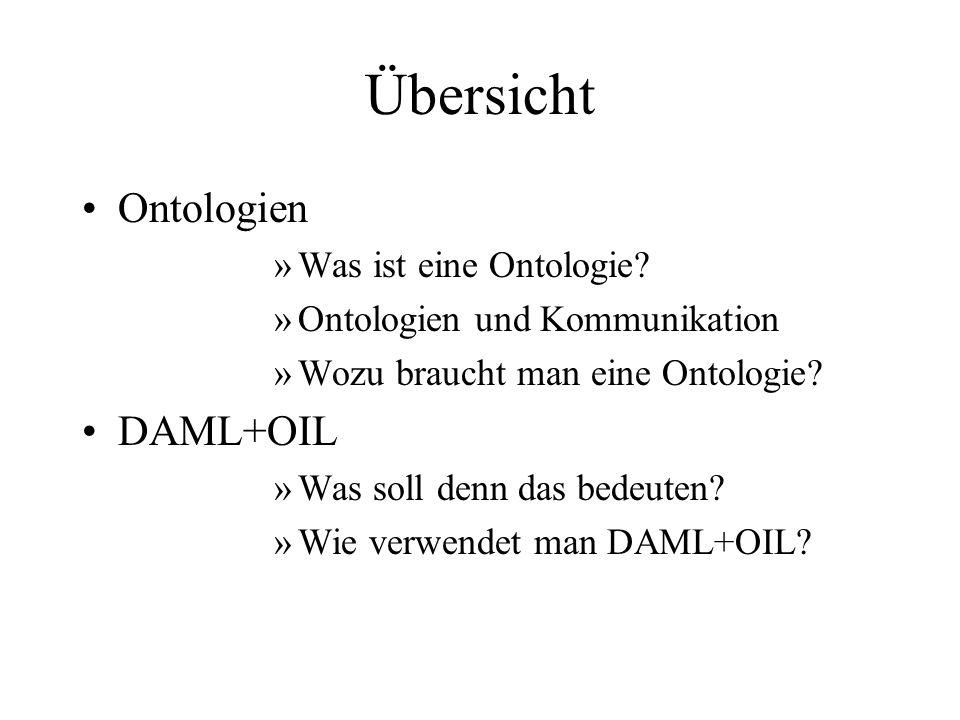Übersicht Ontologien »Was ist eine Ontologie? »Ontologien und Kommunikation »Wozu braucht man eine Ontologie? DAML+OIL »Was soll denn das bedeuten? »W
